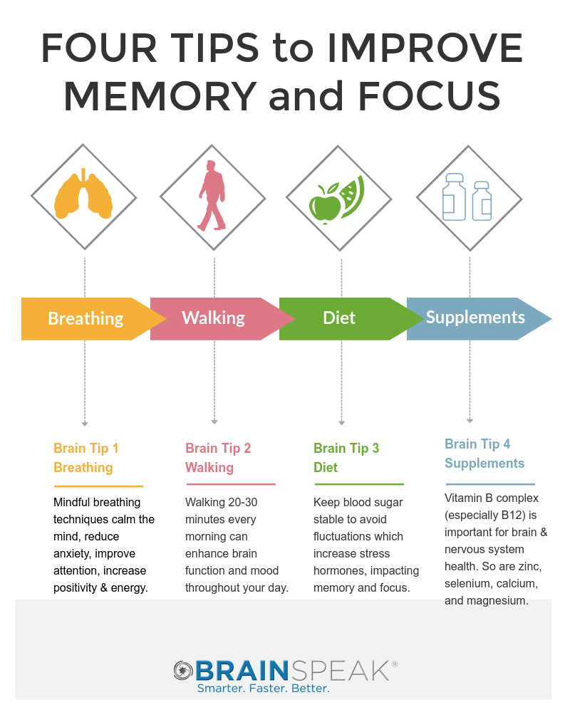 How to improve memory and attention in adults - drugs, exercises, methods 43